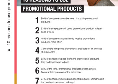Headwear Catalogue 83 - 10 Reasons To Use Promotional Products