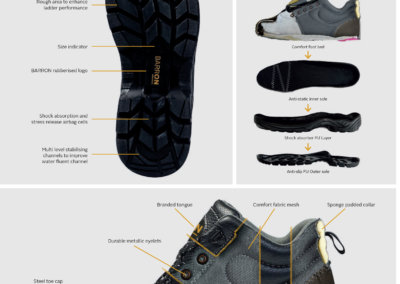 Barron On Workwear Catalogue 101 – Footwear Barron Defender Safety Boot