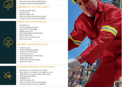 Barron On Workwear Catalogue 80 - Protective Outerwear How To Choose Your Conti Suit